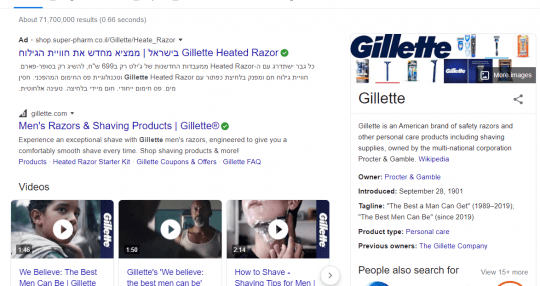 gillette example